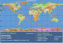 SATVIEW - Tracking satellites and Spacejunk in Real time